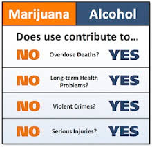 regulate marijuana like alcohol